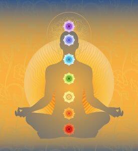 Anmledung Reise durch die Chakren | Yogato | Yoga Neuss